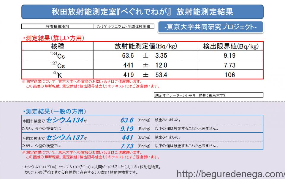 岩手県産 乾燥椎茸 どんこ2 6.22